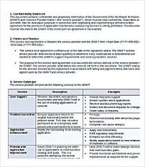 Service Level Agreement Outsourcing Template And Points To Understand Defines As A