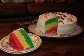 Jamaican Flag Birthday Cake Window on the World