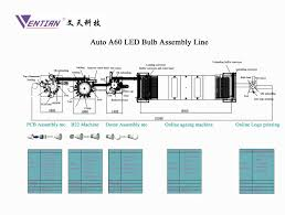 auto assembly line of led bulb in tools machines auto assembly