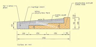 appui isolant pontherm ext isolation thermique extérieure