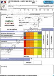 examens du permis de conduire questions vérifications 2018