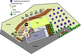 Using Permaculture Zones To Design Your Homestead   Planning A Garden Via Natureholic3 Backyard Homestead Looking Urbangarden The Zapata Times 12172016 By Issuu Natural Swimming Pools Ideas To Create A Cooling Summer Retreat Planning Your Garden Farming Cnection Little In Boise Our Layout Overview Bluebirds Backyard Chickens Rental Brown Family 25 Beautiful Layout Ideas On Pinterest Carport Covers 40 Projects For Building Fox Chapel Publishing