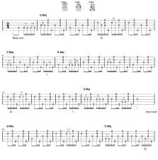 Ill Fly Away Clawhammer Banjo Tab Part 1