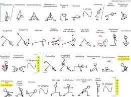 Vinyasa Yoga Sequence