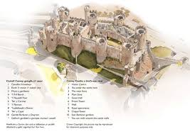 floor plans of castles on mountains Google Search