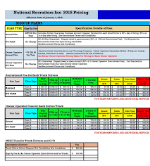Pricing Trucking Terms Glossary Class A Drivers Uber Buys Brokerage Firm Fortune Truckingservices J B Services Business Plan For Company Sample Cmerge Proposal Letter The Cash Flow Remedy Future Is Here Right Nowtruck Factor Chapter 1 Introduction Truck Drayage Productivity Guide Ups Driving School Ltl Freight 101 Of Selfdriving Trucks Timelines And Developments Ad Best Image Kusaboshicom Bakkes Ltd Download Dictionary Of Military Docsharetips