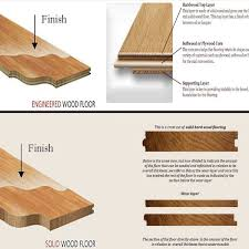 Best Thickness For Engineered Wood Flooring 28 Images Details Of