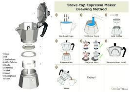 Bialetti Coffee Maker With How To Use Aluminum One Cup Espresso Pot Stainless For Frame Astonishing