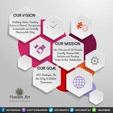 Our Vision MIssion Goal Tbt Entrepreneurship Q8
