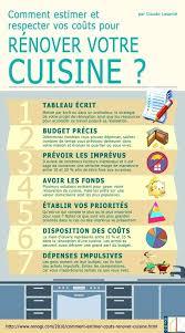cout pose cuisine cuisine cout castorama cuisine prix pose soskarte info