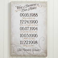 Buy Personalized Canvas Prints And Add Up To 7 Dates That Represent Your Best Days Choose Color Size Free Personalization Fast Shipping
