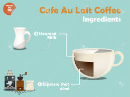 Graphics Design Of Cafe Au Lait Coffee Recipes Info