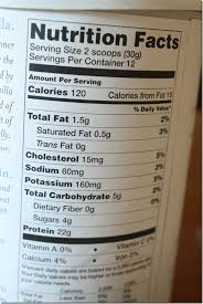 Libbys 100 Pure Pumpkin Nutritional Info by Three Ingredient Pumpkin Protein Pancakes