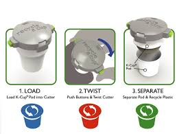 Learn How To Recycle K Cups