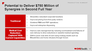 aetna pharmacy management help desk channels the cvs aetna deal five industry and channel