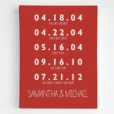 Personalized Couples Key Dates Wall Art