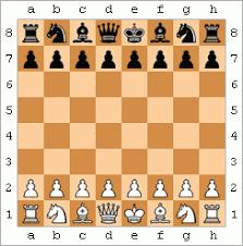 The Immortal Game Anderssen Kieseritzky 1851