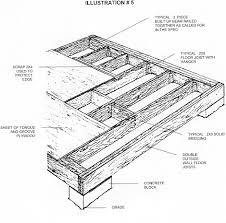 8x10 Shed Plans Materials List by 6x7 Shed Plans