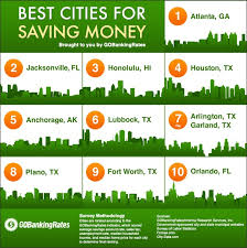 Where to Save Money Best Cities for Growing Your Savings Account