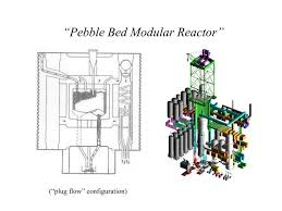 Pebble Bed Reactor by Ppt Pebble Bed Modular Reactor Powerpoint Presentation Id 4565995