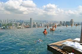 100 Resorts With Infinity Pools Pool Wikipedia