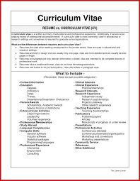 029 Template Ideas Graduate Student Resume Templates Academic Cv ... Career Rources Intelligence Community Center For Academic Exllence Coop Resume Development Sample Graduate Cv And Research Positions Wordvice Academic Cv Samples Focusmrisoxfordco Resume Mplate High School Sazakmouldingsco 5 Scholarship Application Stinctual Intelligence Template For School Ekbiz Examples Academics Scholarship Vs Difference Definitions When To Use Which Samples Cv Doc Unique Word Templates Best High Entrylevel Biochemist Monstercom
