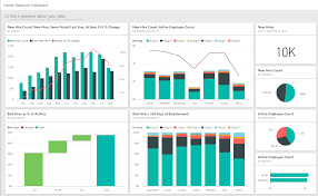 Human Resources sample Take a tour Power BI