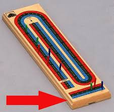 You Will Find Those Holes On Any Standard Cribbage Board Are Less Likely To Them The Specialty Boardslike Shaped
