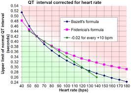 rr interval normal range qt interval