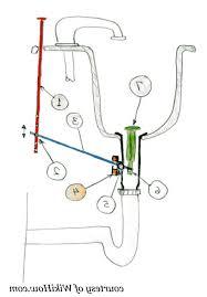 Bathtub Drain Stopper Stuck by Bathtub Pop Up Stopper Stuck Bathroom Repair How To Repair A Popup