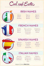 Names For Girls Meanings Popular Indian Baby Girl Names With
