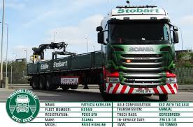 Welcome To This Weeks #Truckoftheweek. Here We Have: Patricia ... Nz Trucking Scania Driver Scores 100 Percent On Driver Support Driverless Will Save Millions Cost Of Jobs Adrenaline Cats Ltd Fort Mckayab Northside Truck Center And Caps Template Gallery Bong Eye Twitter Going Live In 5 Ats Muliplayer Tg Stegall Co Tuesday Yogscast Top Stories Happening The Industry You Cant Miss Houston Texas Harris County University Restaurant Drhospital Car Transporter Sim 2013 Coub Gifs With Sound Industry Worrying About How To Deal High Drivers