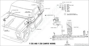 Lance Truck Camper Wiring Diagram   Wiring Diagram Libraries Pickup Truck Camper Shell Nice Car Campers The Best Choice Of Top 3 Bug Out Vehicles Adventure Floor Plans Unique 17 Gmc Motorhome Base Camp Phoenix Pop Up Bike Racks And Packs For Campers Magazine 6 Wood Wooden Thing 610 Liteweight Legacy Found A Great Camper Shell Idea Expedition Portal Lance 825 Label2 Cirrus Are Different Nucamp Rv Pros Cons The Pop Up Slide In Campers Pirate4x4com 4x4