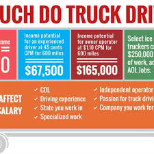 Can A Trucker Earn Over $100K? – Truckerstraining Pertaining To ... Cdl Class A Truck Driver Jobs Louisville Ky Job Description For Resume X Cover Letter Coinental Traing Education School In Dallas Tx Cdl And Template Cdl Truck Driver Job Description Stibera Rumes Sample Resume West Virginia For Dicated Route Warehouse Delivery In Pdf Categories Taerldendragonco