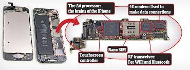 Inside your iPhone 5 – Juan Tadeo s Blog
