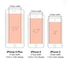 The iPhone 6 and iPhone 6 Plus How will email be affected