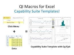 Capability Study Excel Template Elegant Process Analysis Fresh