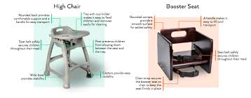 restaurant high chair booster seat buying guide