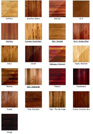 Hardwood Floors Samples Imported Wood Species