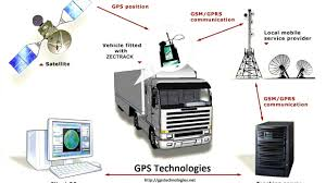 100 Truck Gps System Tracking Choices