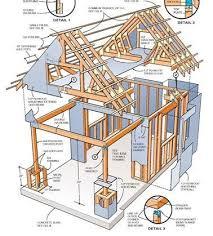 393 best shed images on pinterest garage plans pole barns and