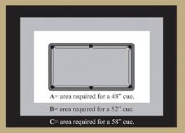 Room Size Fitting Chart Dimensions