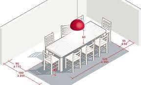 aménager l espace d une salle à manger