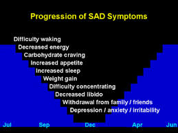 sperti vitamin d l light therapy l review for seasonal affective disorder may