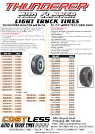 Costless Auto And Truck Tires Prices - Costless Auto And Truck Tires ... Tire Express North Haven Ct Tires Wheels Auto Repair Shop Costless And Truck Prices Bestrich 750r16 825r16lt Goodyear Tractor Tyres In Uae Car Passenger Grand Rapids Michigan Top 10 Best Brands Consumeraffairs Light Cooper Vs 265 60r18 Flordelamarfilm Moto Metal Wheels Truck Rims At Whosale Prices Create Your Own Stickers Tire Stickers Commercial Suppliers