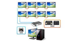 Professional Display MX 3 Series 46