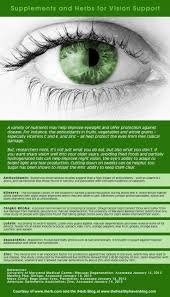 Christmas Tree Cataract Images by 75 Best Eye Food Images On Pinterest Healthy Eyes Health