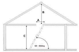 Distance Between Floor Joists by 16 Distance Between Floor Joists Loft Storage Solutions Use