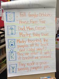 The Runaway Pumpkin 5k by Introducing Fiction Text Structure With S T O R Y Msjordanreads