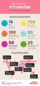 Easter Infographic And Fun Facts   World Market World Market Coupons Shopping Deals Promo Codes Online Thousands Of Printable On Twitter Fniture Finds For Less Save 30 15 Best Coupon Wordpress Themes Plugins 2019 Athemes A Cost Plus Golden Christmas Cracker Tasure The Code Index Which Sites Discount The Most Put A Whole New Look Your List Io Metro Coupon Code Jct600 Finance Deals 25 Off All Throw Pillows At Up To 50 Rugs Extra 10 Black House White Market Coupons Free Shipping Sixt Qr Video